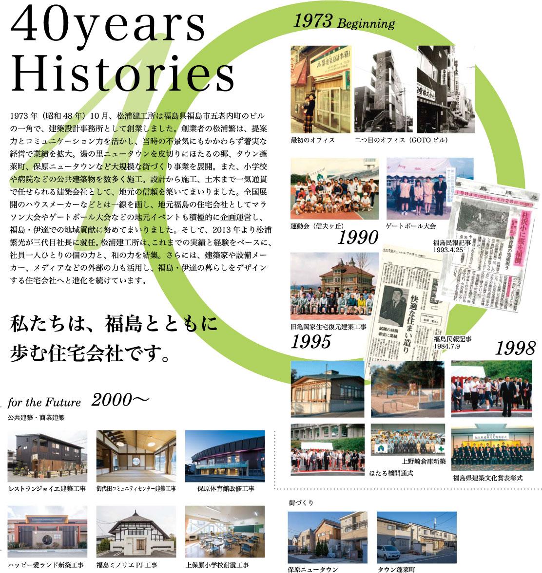 40years Histories